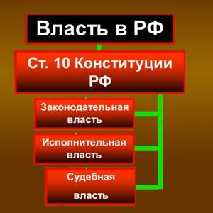 Органы власти Киржача