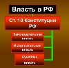 Органы власти в Киржаче